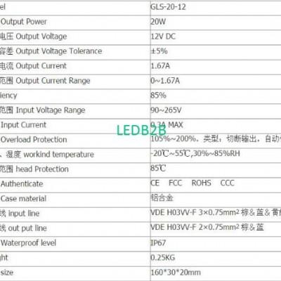 fedex 10pcs ac/dc power supply wa
