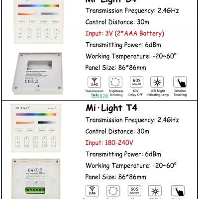 Mi Light Full Color LED Controlle