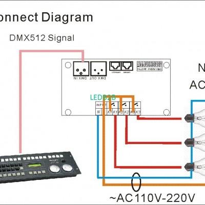 2016 new high quality DMX-RELAY-3