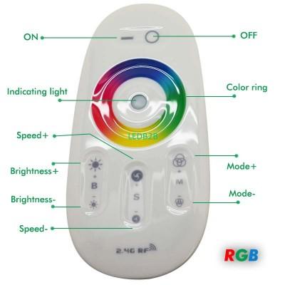 1set/lot DC12-24V 18A RGB/RGBW LE