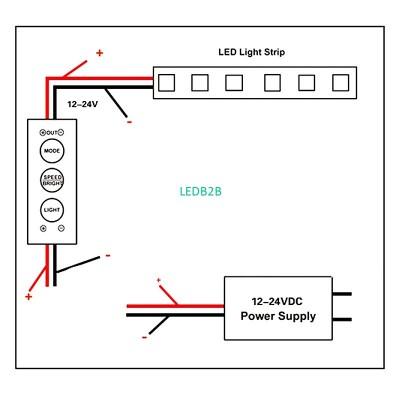 Dimmer LED Strip RGB Controller D