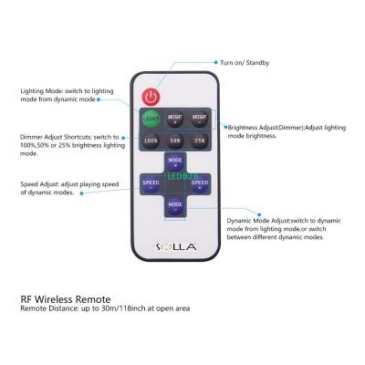 Mini New USB 5V RF Wireless Remot