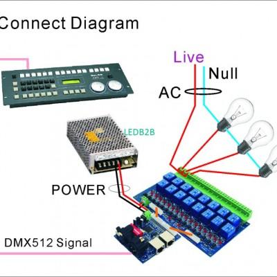 Wholesale 16CH Relay switch dmx51