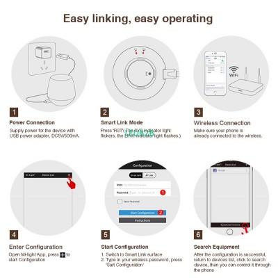 Mi light 2.4G Wireless Wifi LED S