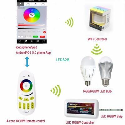 New MiLight 2.4G Wireless LED RF