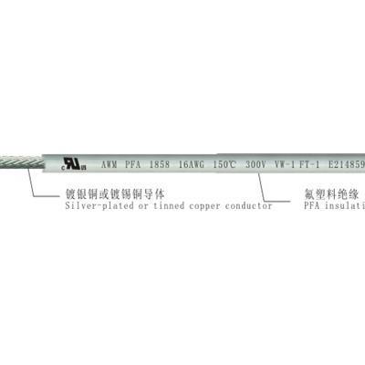 UL1858 PFA High Temperature Insul