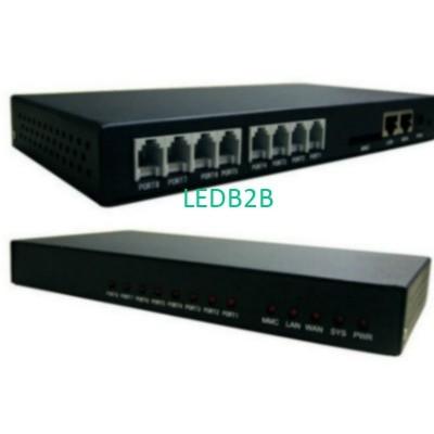 IPPBX08,voip gateway,ip pbx,China