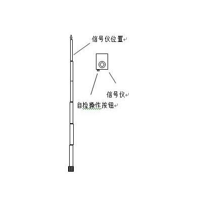 High voltage-pressure Electroscop