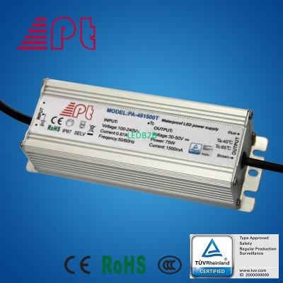 TUV certificate LED Waterproof po