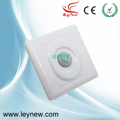 Panel Human Induction Controller