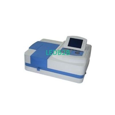 Optical Lens Transmittance Instru