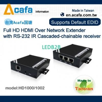ACAFA HDMI Cascade Extender & Mix