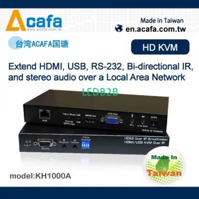 Acafa HDMI USB2.0 Matrix KVM Swit