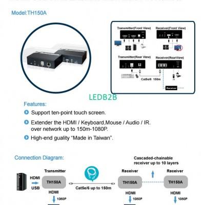HDMI USB KVM with Audio/IR Extend