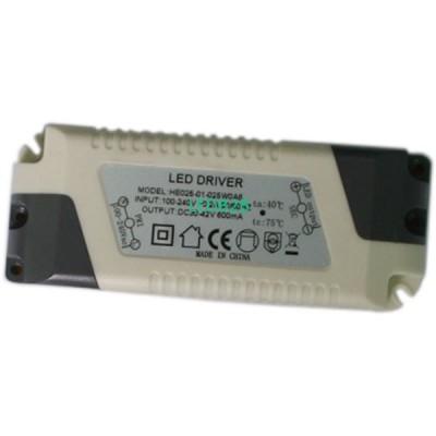 20-27W External LED Panel Light D