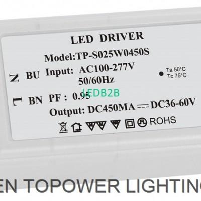 AC100-277V 25W width voltage exte