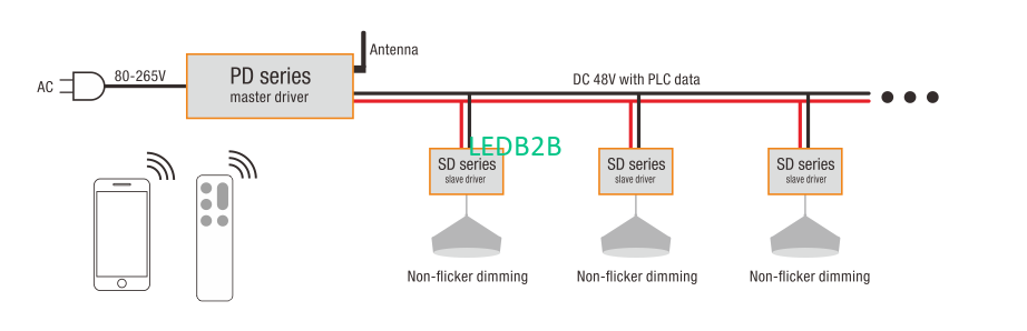 PD-SD_wiring.png