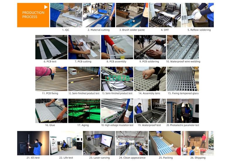 LEDB2B Lights Lighting Production Process